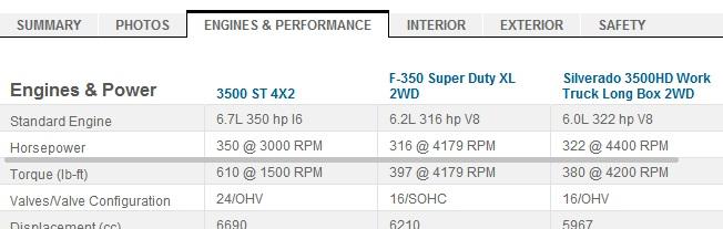 F350 Super Duty