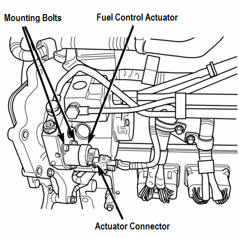 2003 2007 Cummins No Start No Problem on 2000 dodge ram 2500 wiring diagram