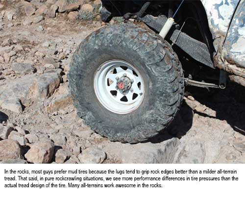 UNDER PRESSURE: WHAT IS THE BEST TIRE FOR YOUR TRUCK
