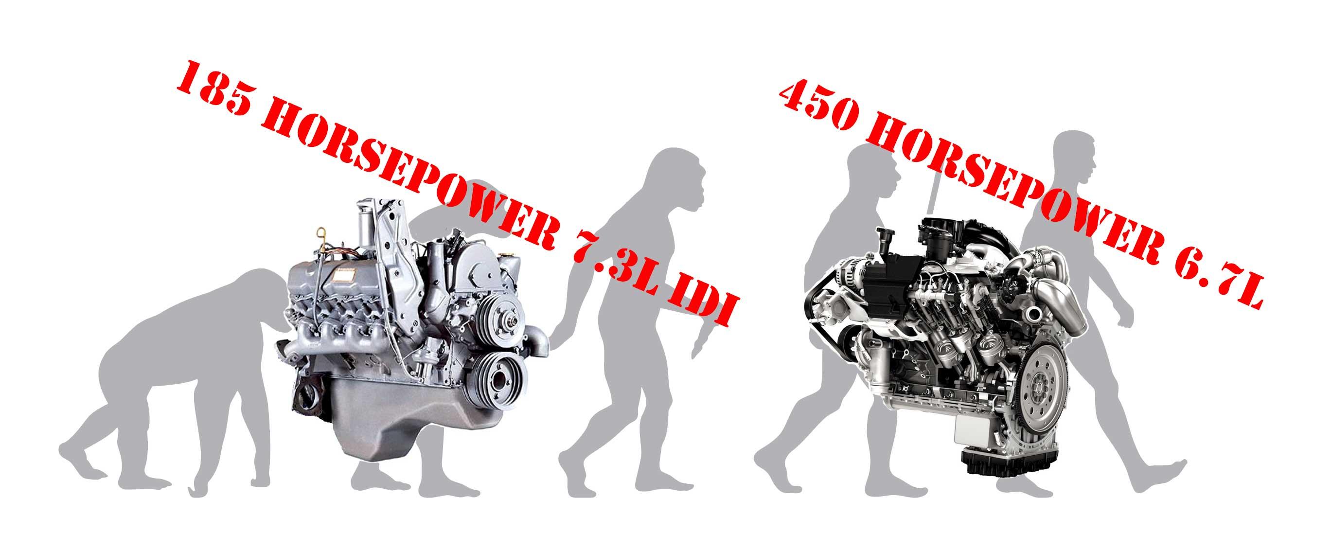 Ford Diesel Rundown - Diesel Power Products Blog