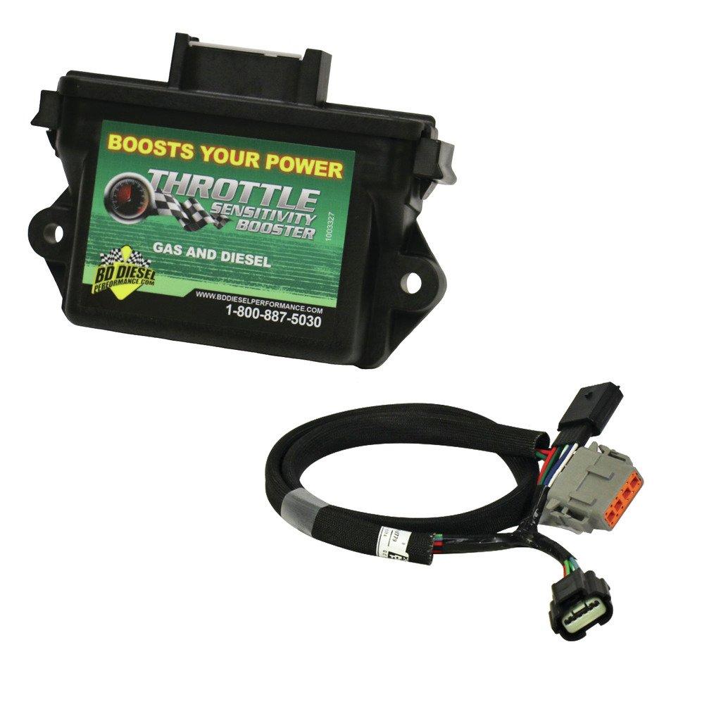 www.dieselpowerproducts.com