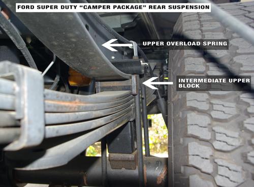 Readylift 4 Quot Rear Block Kit 99 10 Ford Superduty F 250