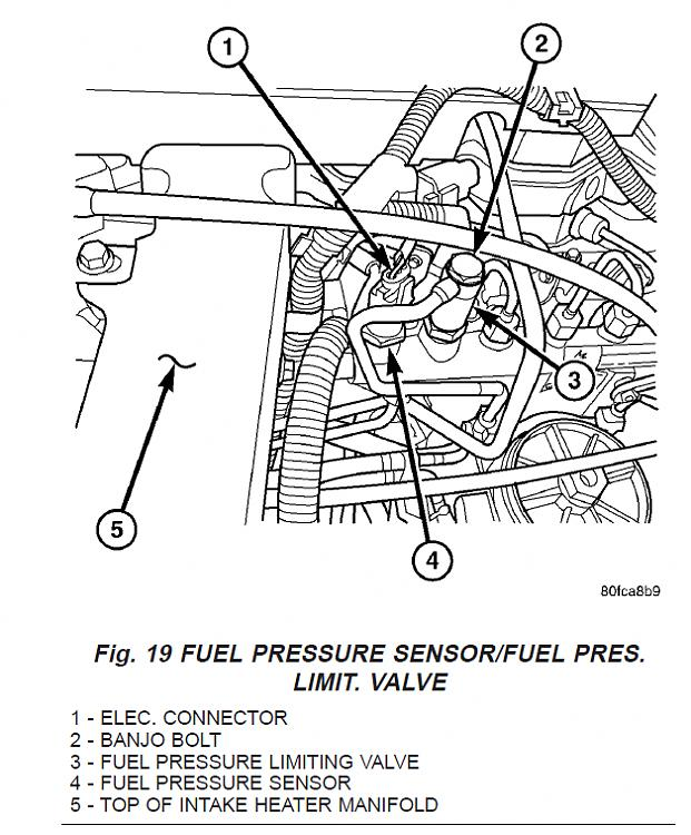 Technical Topic: 2003-2007 Cummins No Start? No Problem!