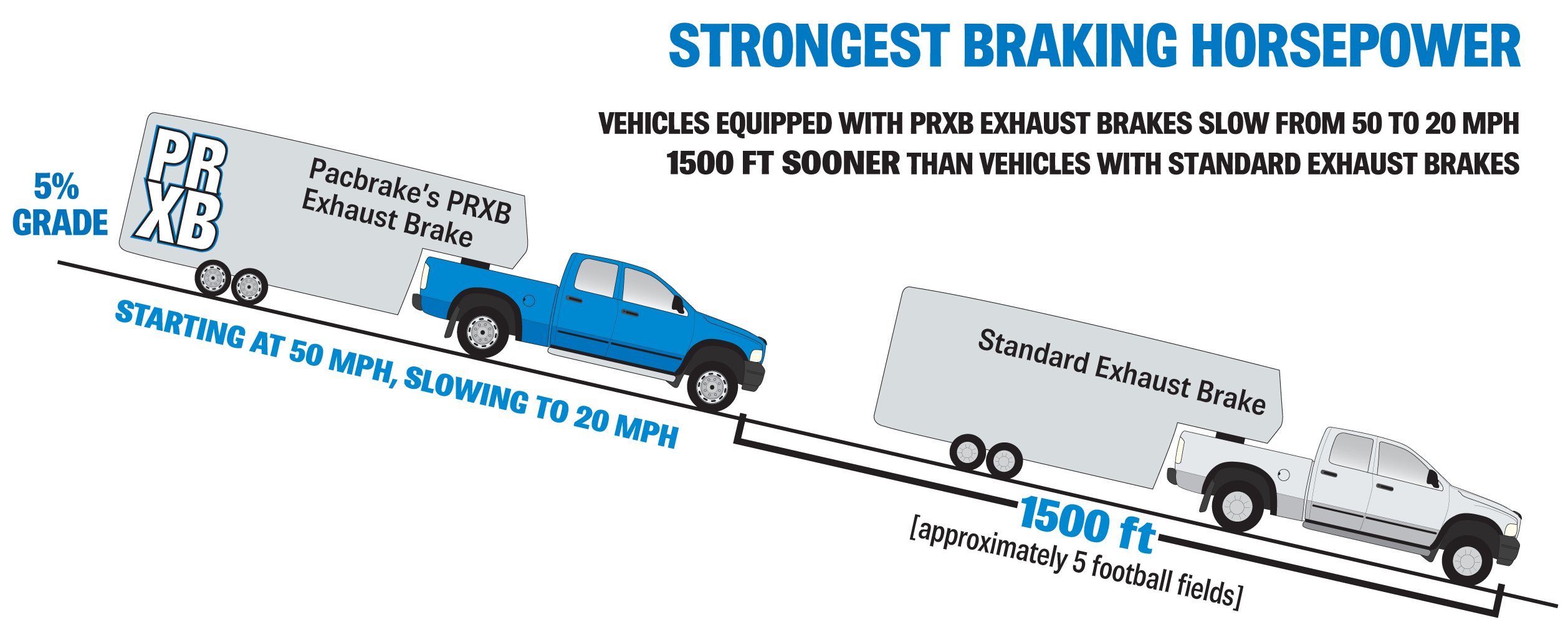 Pac Brake - C40116 4
