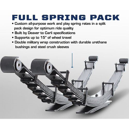 Carli 1 Rear Lift Progressive Leaf Springs 94 02 Cummins