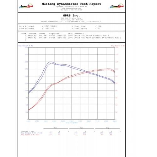 34 2003 Vw Jetta Exhaust System Diagram
