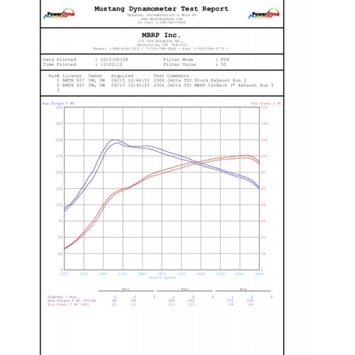 MBRP S4600409 3 Cat Back Exhaust Sytem T409